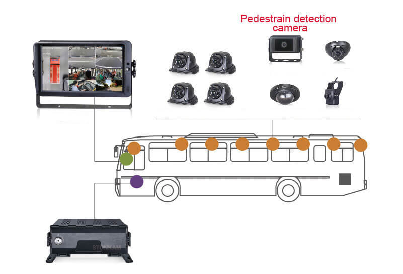 Many different types of analog PTZ security cameras
